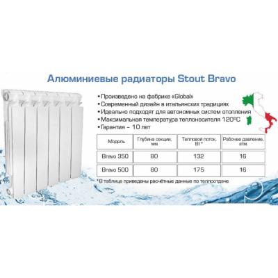 Радиатор алюминиевый STOUT Bravo 350/80