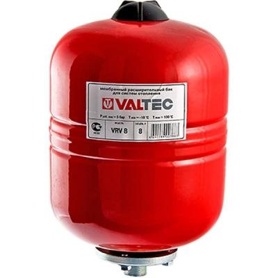 Бак расширительный для отопления 80 л (красный) (с ножками)
