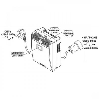 Стабилизатор напряжения TEPLOCOM ST- 888-И